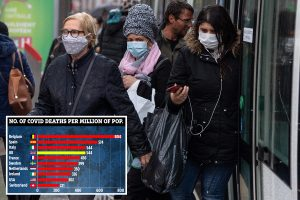 Why Britain's coronavirus death rate might not be worst in Europe's as experts blast 'pointless' official comparisons